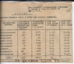 График движения Красного обоза с рыбой для рабочих Кузбасса. 1942 г.