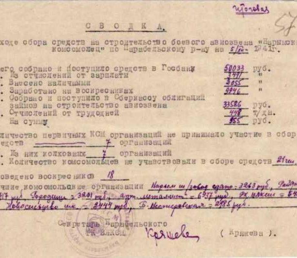 Справка о ходе сбора средств на строительство боевой авиазвена «Нарымский комсомолец» по Парабельскому району на 5 декабря 1941 г. ЦДНИ ТО. Ф. 251. Оп. 9. Д. 17. Л. 57.