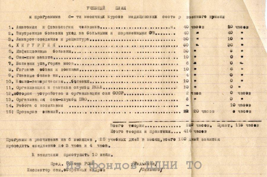 Учебный план и программа 6-ти месячных курсов медицинских сестер военного времени. Июль 1941 г. ЦДНИ ТО. Ф. 80. Оп. 3. Д. 56. Л. 21.