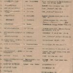 Список отделов и комиссий Томского уездного революционного комитета. 1920 г. ЦДНИ ТО. Ф. 1. Оп. 1. Д. 5. Л. 2.