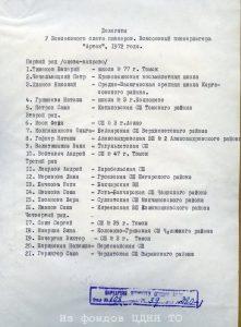 Делегаты V Всесоюзного слета пионеров от Томской области. ЦДНИ ТО. Ф. 608. Оп. 39. Д. 280.