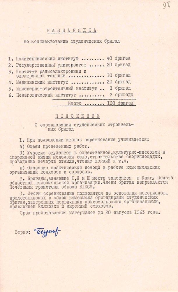 Разнарядка по комплектованию студенческих бригад. 1963 г. ЦДНИ ТО. Ф. 608.- Оп. 37.- Д. 48.- Л. 98. 608_37_48_98-1