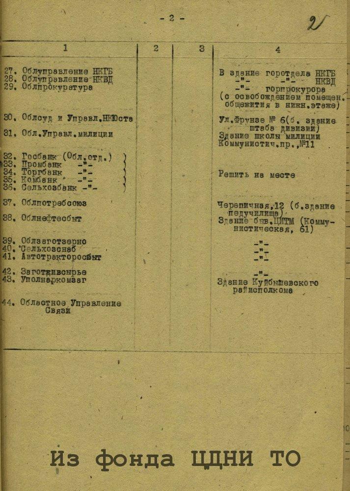 План размещения в Томске Обкома ВКП(б), Облисполкома и других областных организаций